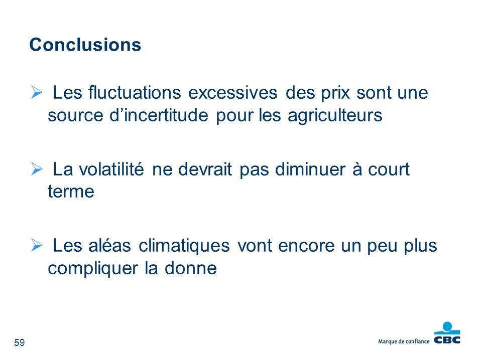 Conclusions Les fluctuations excessives des prix sont une source dincertitude pour les agriculteurs La volatilité ne devrait pas diminuer à court term
