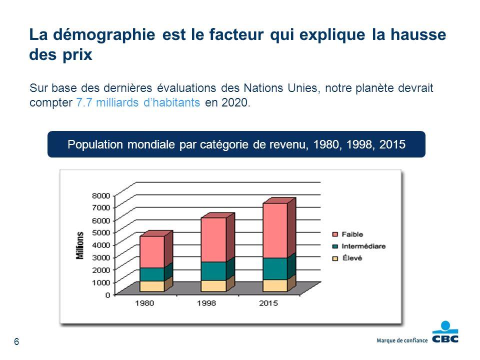 Sur base des dernières évaluations des Nations Unies, notre planète devrait compter 7.7 milliards dhabitants en 2020. La démographie est le facteur qu