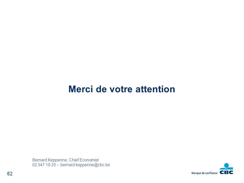 Merci de votre attention 62 Bernard Keppenne, Chief Economist 02 547 19 25 – bernard.keppenne@cbc.be