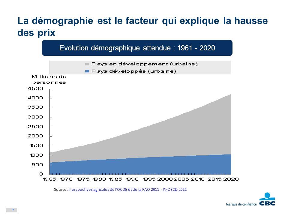 7 7 La démographie est le facteur qui explique la hausse des prix Source : Perspectives agricoles de l'OCDE et de la FAO 2011 - © OECD 2011Perspective