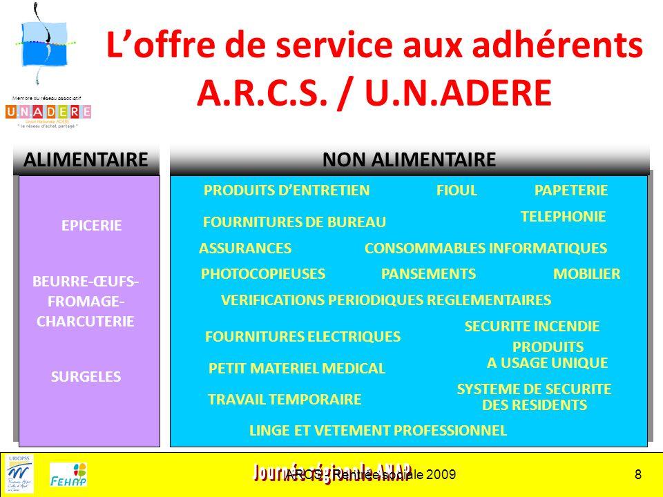 Membre du réseau associatif ARCS - Rentrée sociale 20098 Loffre de service aux adhérents A.R.C.S.