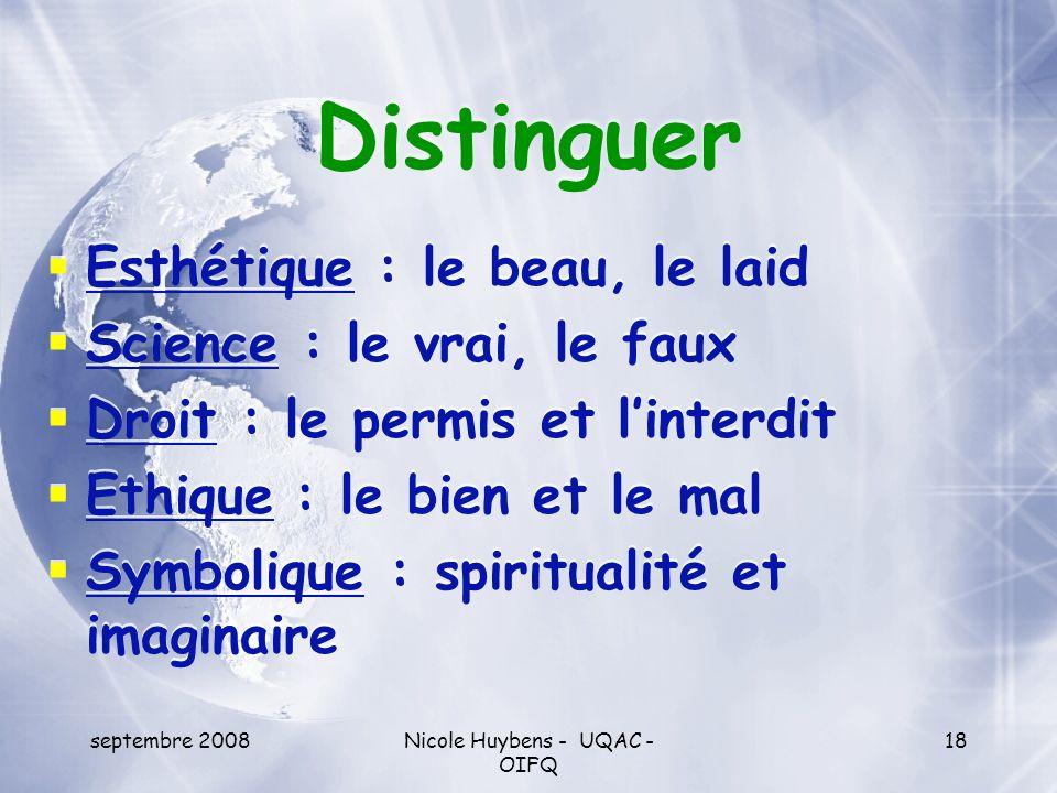 septembre 2008Nicole Huybens - UQAC - OIFQ 18 Distinguer Esthétique : le beau, le laid Science : le vrai, le faux Droit : le permis et linterdit Ethiq