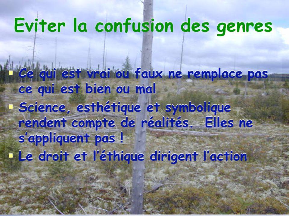 septembre 2008Nicole Huybens - UQAC - OIFQ 20 Eviter la confusion des genres Ce qui est vrai ou faux ne remplace pas ce qui est bien ou mal Science, e