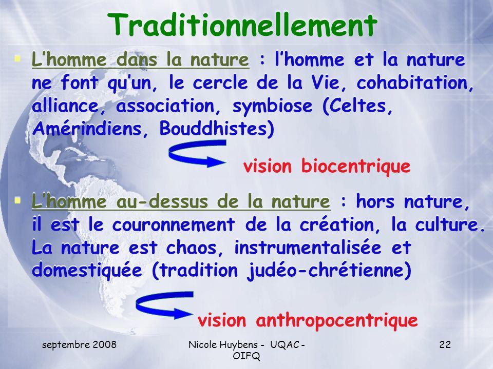 septembre 2008Nicole Huybens - UQAC - OIFQ 22 Traditionnellement Lhomme dans la nature : lhomme et la nature ne font quun, le cercle de la Vie, cohabi