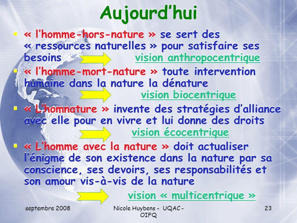 septembre 2008Nicole Huybens - UQAC - OIFQ 23 Aujourdhui « lhomme-hors-nature » se sert des « ressources naturelles » pour satisfaire ses besoins visi