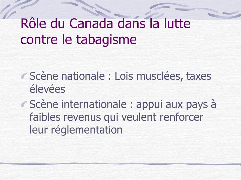Rôle du Canada dans la lutte contre le tabagisme Scène nationale : Lois musclées, taxes élevées Scène internationale : appui aux pays à faibles revenu