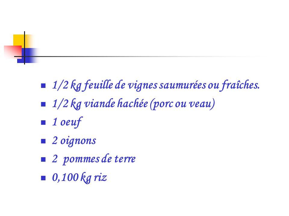 1/2 kg feuille de vignes saumurées ou fraîches. 1/2 kg viande hachée (porc ou veau) 1 oeuf 2 oignons 2 pommes de terre 0,100 kg riz