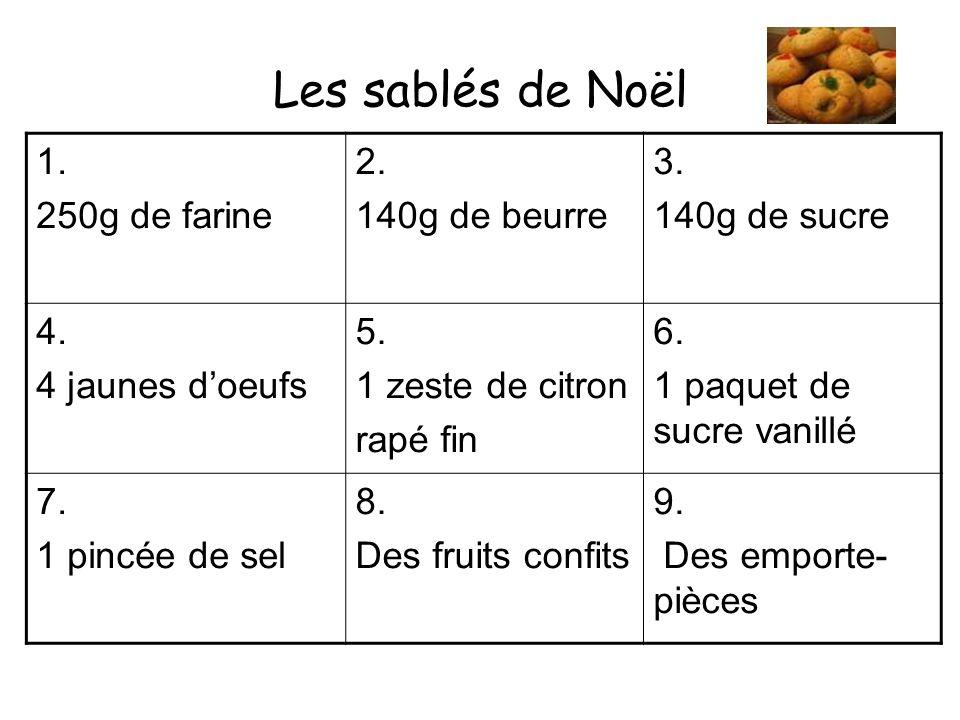 Les sablés de Noël 1.250g de farine 2. 140g de beurre 3.