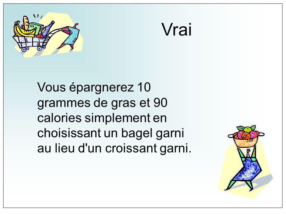 Vrai Vous épargnerez 10 grammes de gras et 90 calories simplement en choisissant un bagel garni au lieu d'un croissant garni.