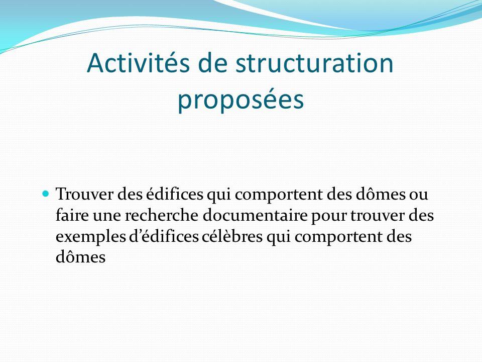 Activités de structuration proposées Trouver des édifices qui comportent des dômes ou faire une recherche documentaire pour trouver des exemples dédif