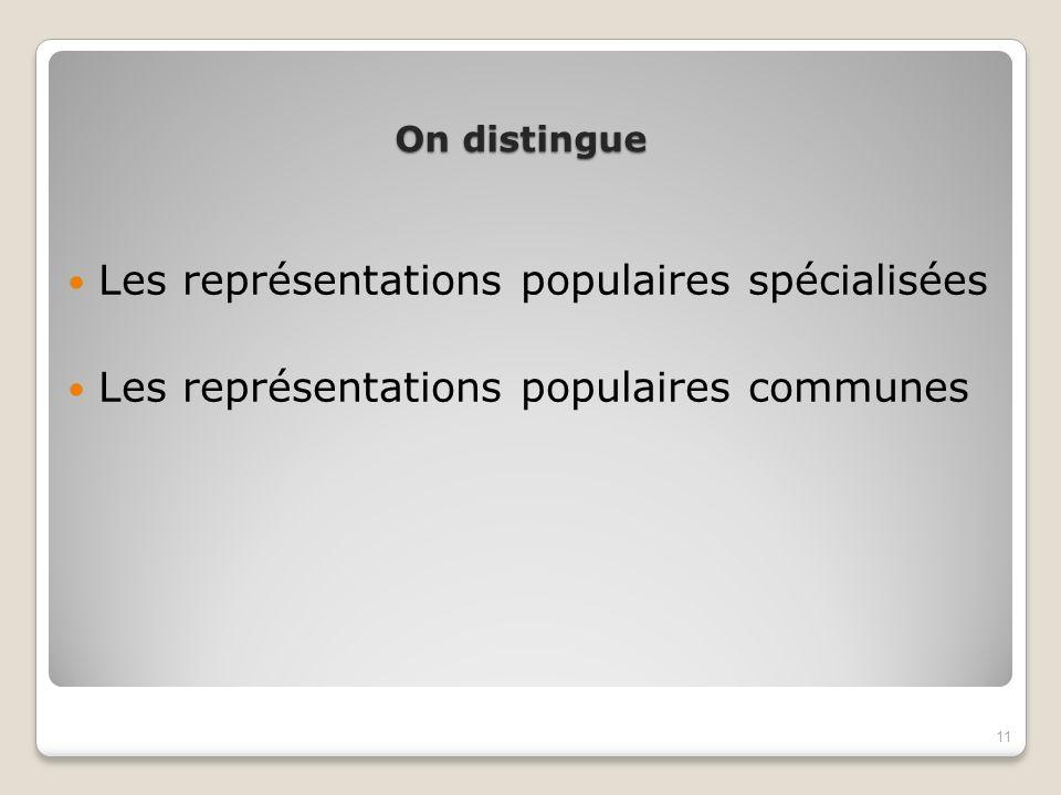 On distingue Les représentations populaires spécialisées Les représentations populaires communes 11