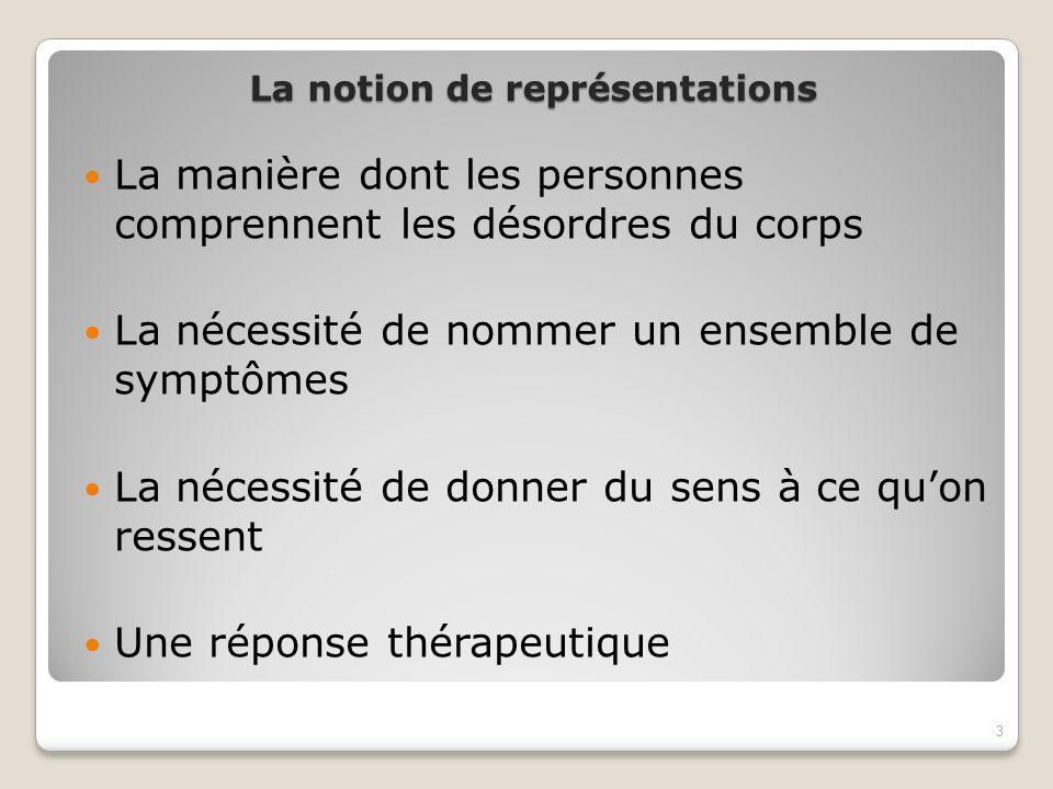 La notion de représentations La manière dont les personnes comprennent les désordres du corps La nécessité de nommer un ensemble de symptômes La néces