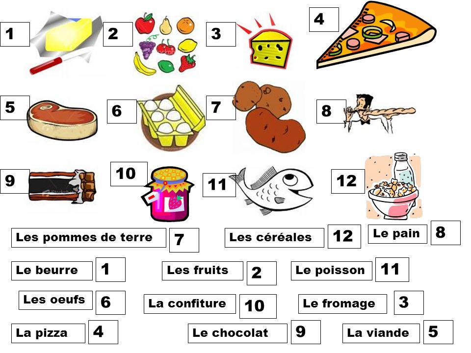 123 4 5 6 7 8 9 10 11 12 Les pommes de terre Les fruits Les céréales Le pain Le beurreLe poisson La viande Les oeufs La confitureLe fromage La pizzaLe