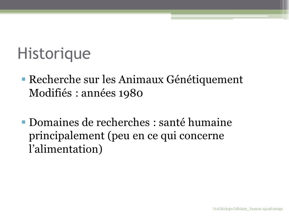 Historique Recherche sur les Animaux Génétiquement Modifiés : années 1980 Domaines de recherches : santé humaine principalement (peu en ce qui concern