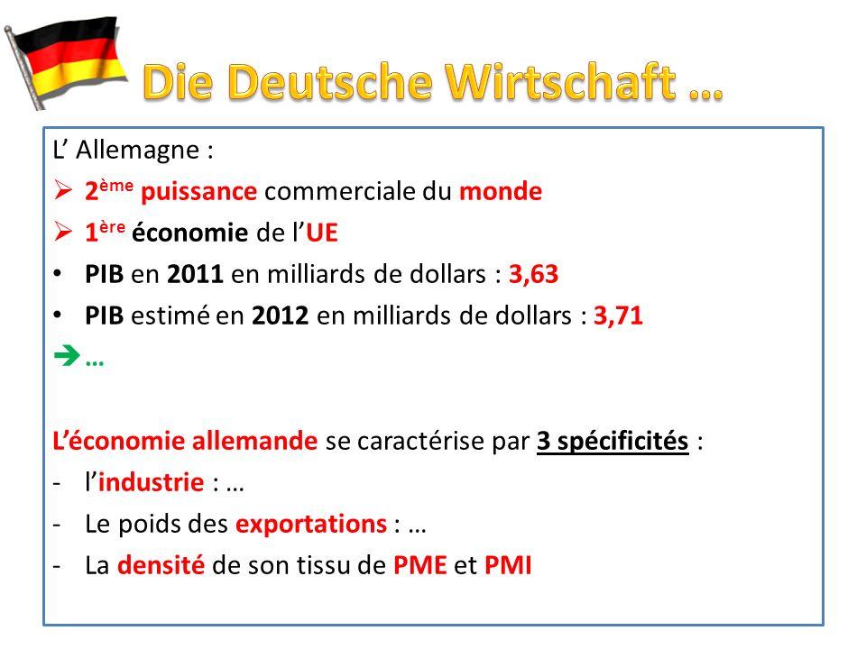 L Allemagne : 2 ème puissance commerciale du monde 1 ère économie de lUE PIB en 2011 en milliards de dollars : 3,63 PIB estimé en 2012 en milliards de