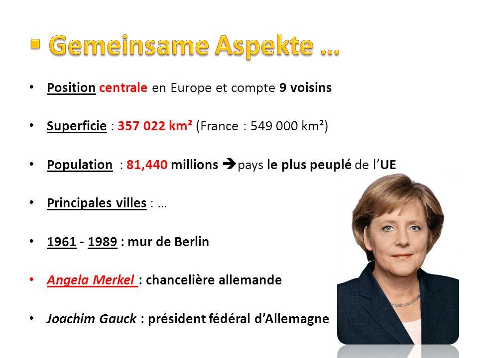 Position centrale en Europe et compte 9 voisins Superficie : 357 022 km² (France : 549 000 km²) Population : 81,440 millions pays le plus peuplé de lU