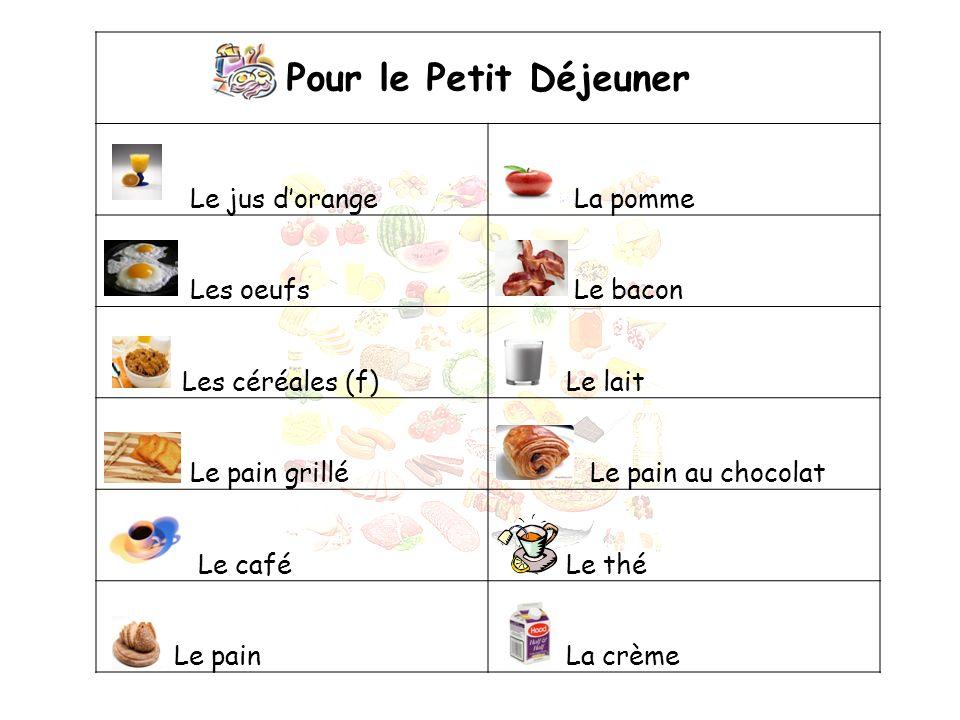 Pour le Petit Déjeuner Le jus dorange La pomme Les oeufs Le bacon Les céréales (f) Le lait Le pain grillé Le pain au chocolat Le café Le thé Le pain L
