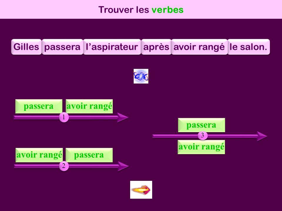 11.21 Trouver les verbes Avant de les enfants les mains.