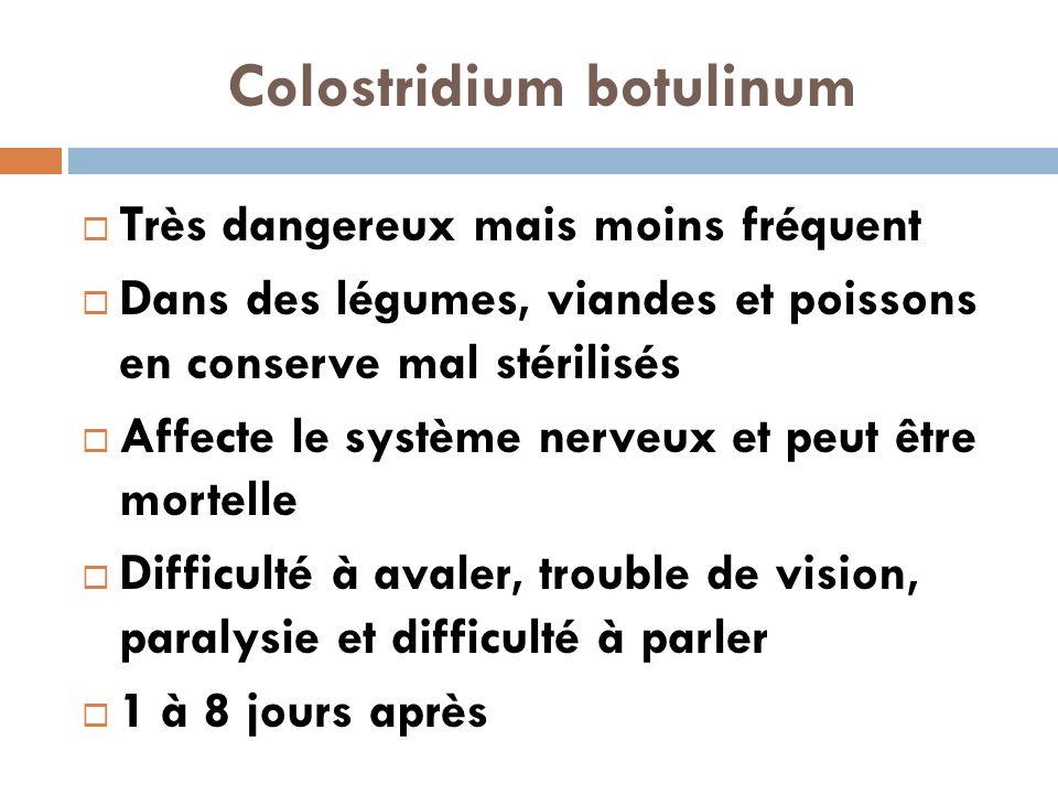 Colostridium botulinum Très dangereux mais moins fréquent Dans des légumes, viandes et poissons en conserve mal stérilisés Affecte le système nerveux et peut être mortelle Difficulté à avaler, trouble de vision, paralysie et difficulté à parler 1 à 8 jours après