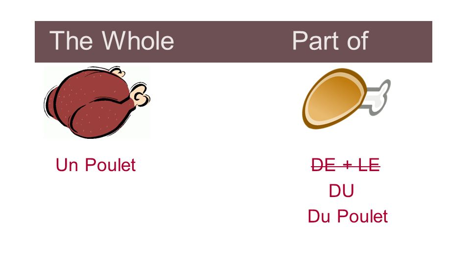The Whole Part of Un Poulet DE + LE DU Du Poulet