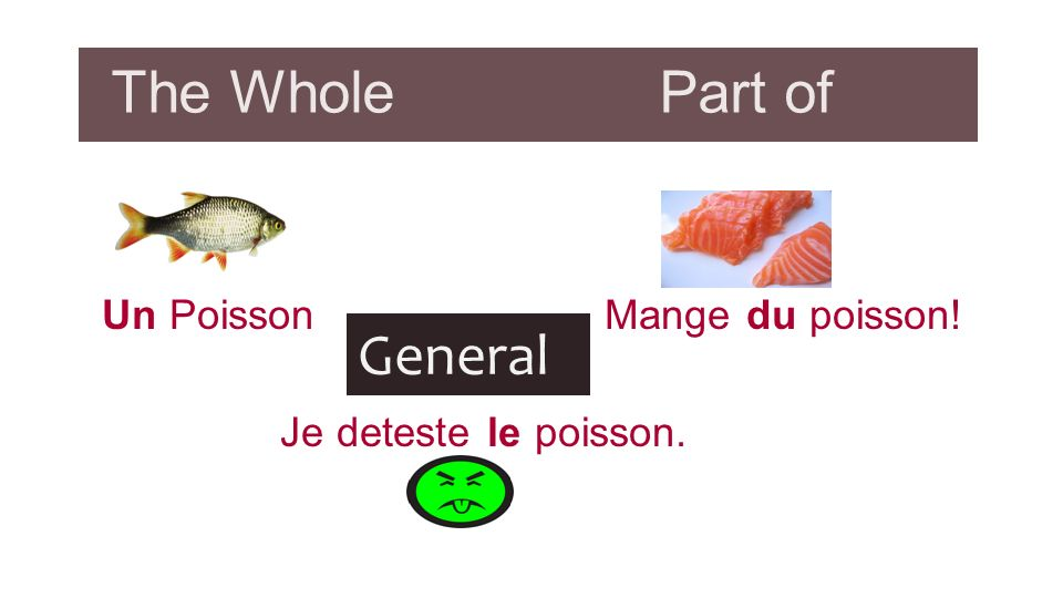 The Whole Part of Un Poisson Mange du poisson! Je deteste le poisson. General