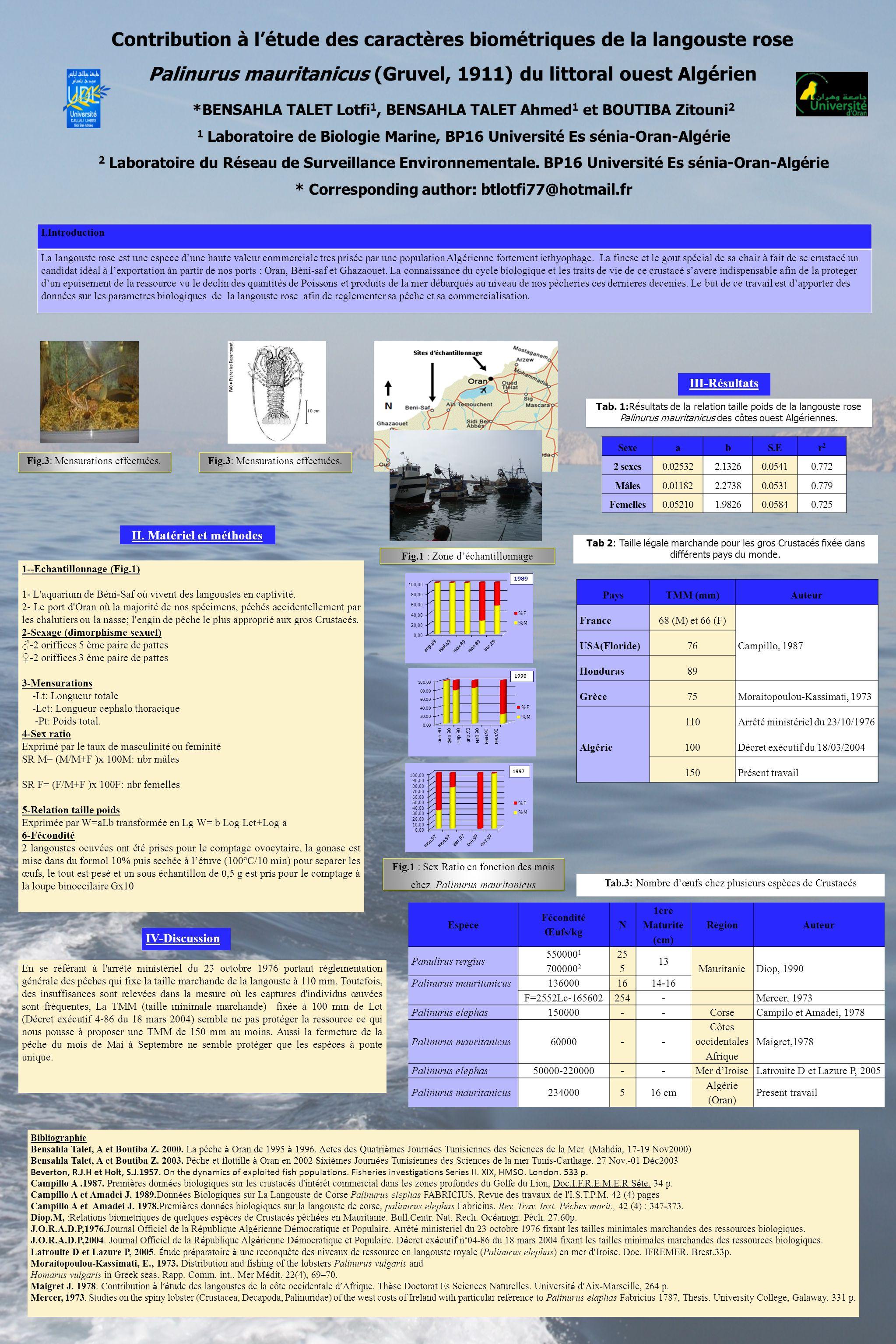 *BENSAHLA TALET Lotfi 1, BENSAHLA TALET Ahmed 1 et BOUTIBA Zitouni 2 1 Laboratoire de Biologie Marine, BP16 Université Es sénia-Oran-Algérie 2 Laborat