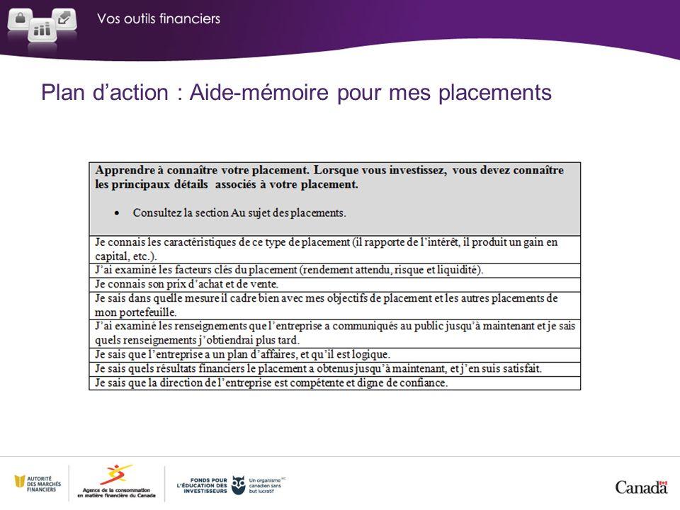 Plan daction : Aide mémoire pour mes placements