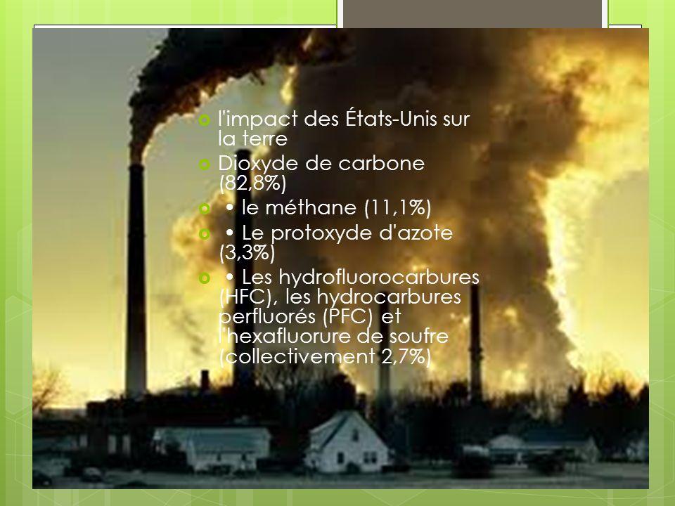 l'impact des États-Unis sur la terre Dioxyde de carbone (82,8%) le méthane (11,1%) Le protoxyde d'azote (3,3%) Les hydrofluorocarbures (HFC), les hydr