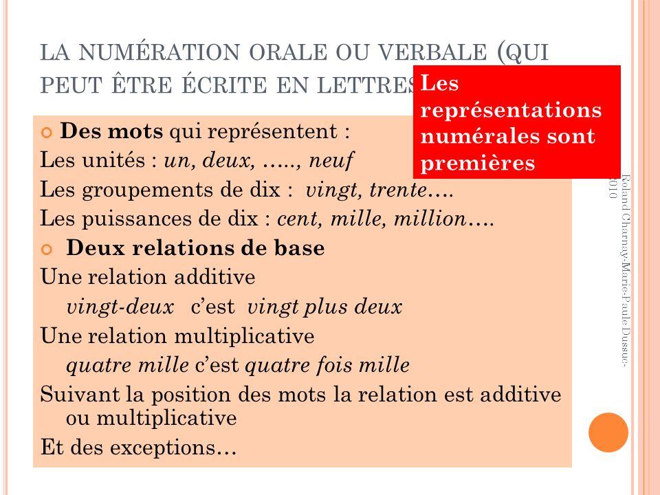 LA NUMÉRATION ORALE OU VERBALE ( QUI PEUT ÊTRE ÉCRITE EN LETTRES ) Des mots qui représentent : Les unités : un, deux, ….., neuf Les groupements de dix