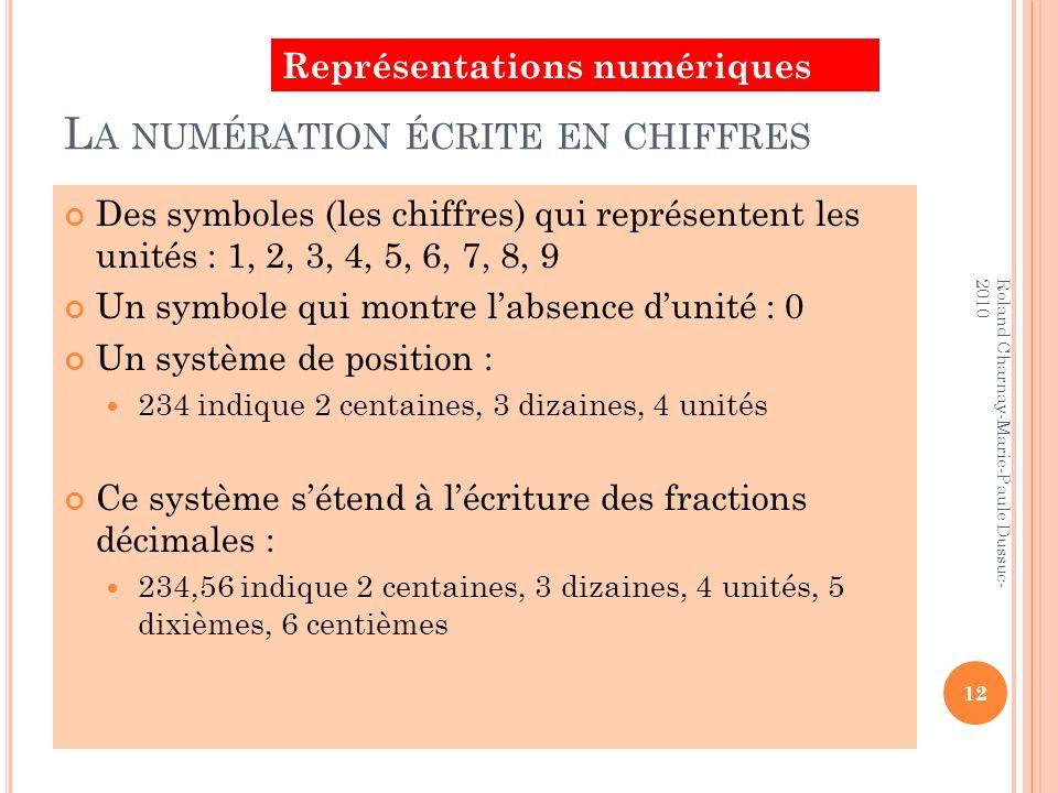 L A NUMÉRATION ÉCRITE EN CHIFFRES Des symboles (les chiffres) qui représentent les unités : 1, 2, 3, 4, 5, 6, 7, 8, 9 Un symbole qui montre labsence d