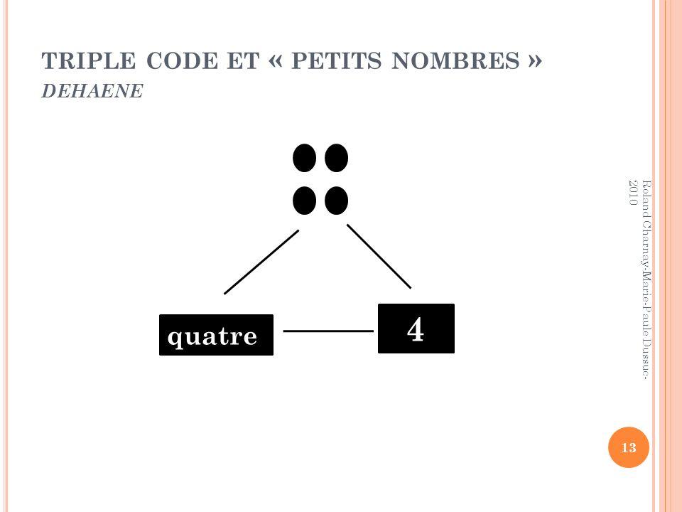 TRIPLE CODE ET « PETITS NOMBRES » DEHAENE 13 quatre 4 Roland Charnay-Marie-Paule Dussuc- 2010