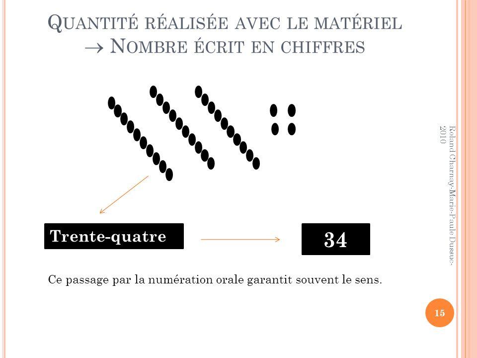 Q UANTITÉ RÉALISÉE AVEC LE MATÉRIEL N OMBRE ÉCRIT EN CHIFFRES 15 Trente-quatre 34 Ce passage par la numération orale garantit souvent le sens. Roland