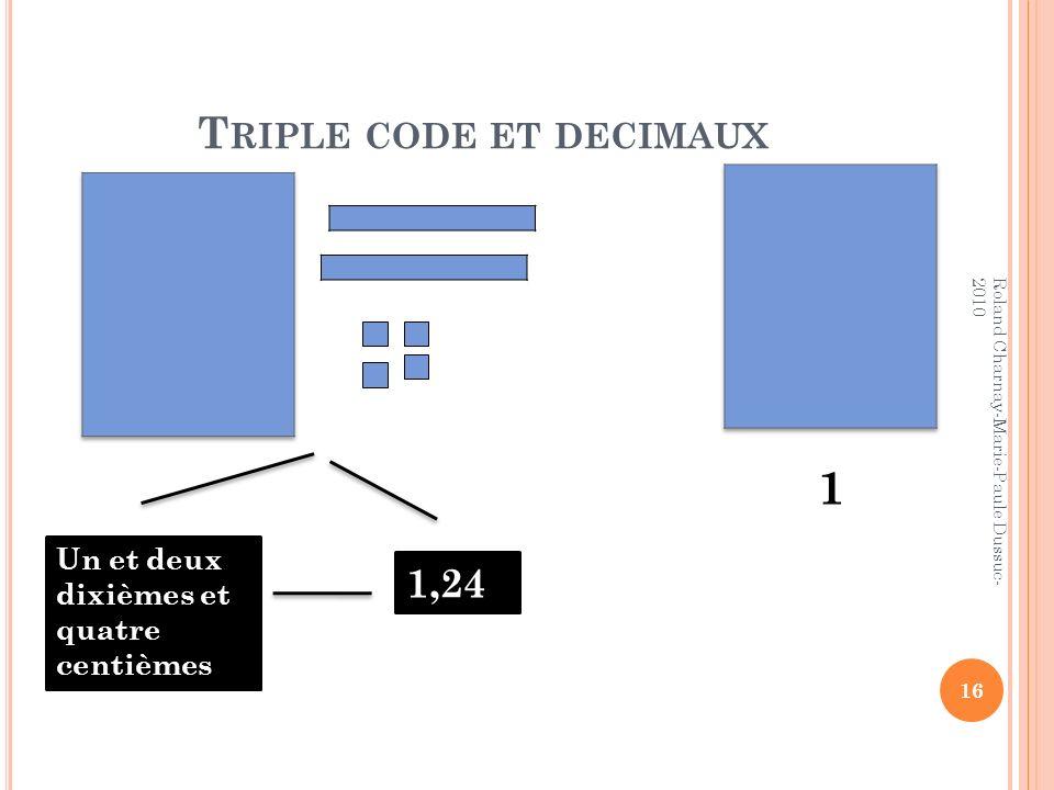 T RIPLE CODE ET DECIMAUX 16 Un et deux dixièmes et quatre centièmes 1,24 1 Roland Charnay-Marie-Paule Dussuc- 2010
