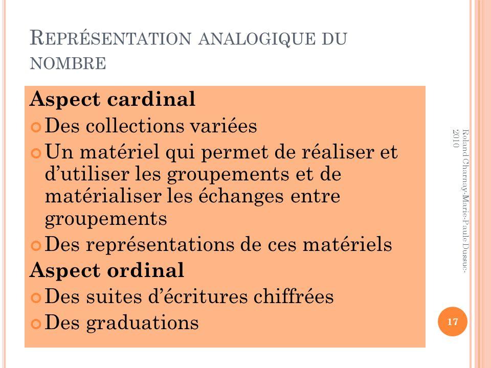 R EPRÉSENTATION ANALOGIQUE DU NOMBRE Aspect cardinal Des collections variées Un matériel qui permet de réaliser et dutiliser les groupements et de mat