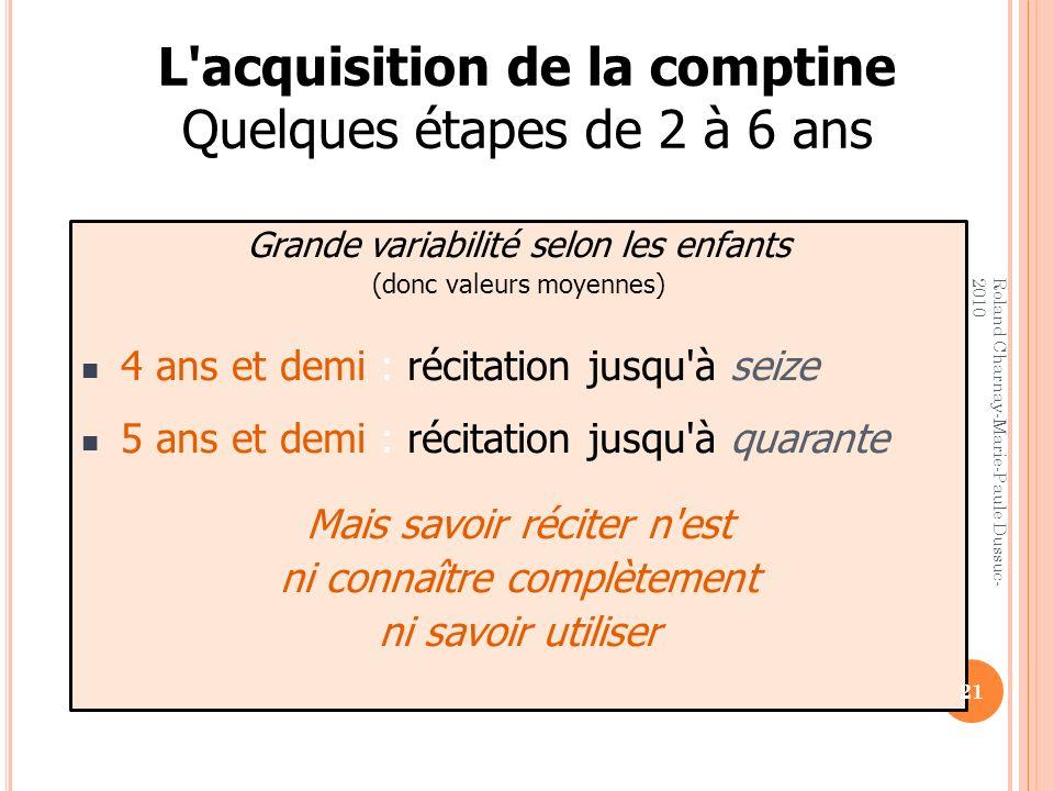 L'acquisition de la comptine Quelques étapes de 2 à 6 ans Grande variabilité selon les enfants (donc valeurs moyennes) 4 ans et demi : récitation jusq