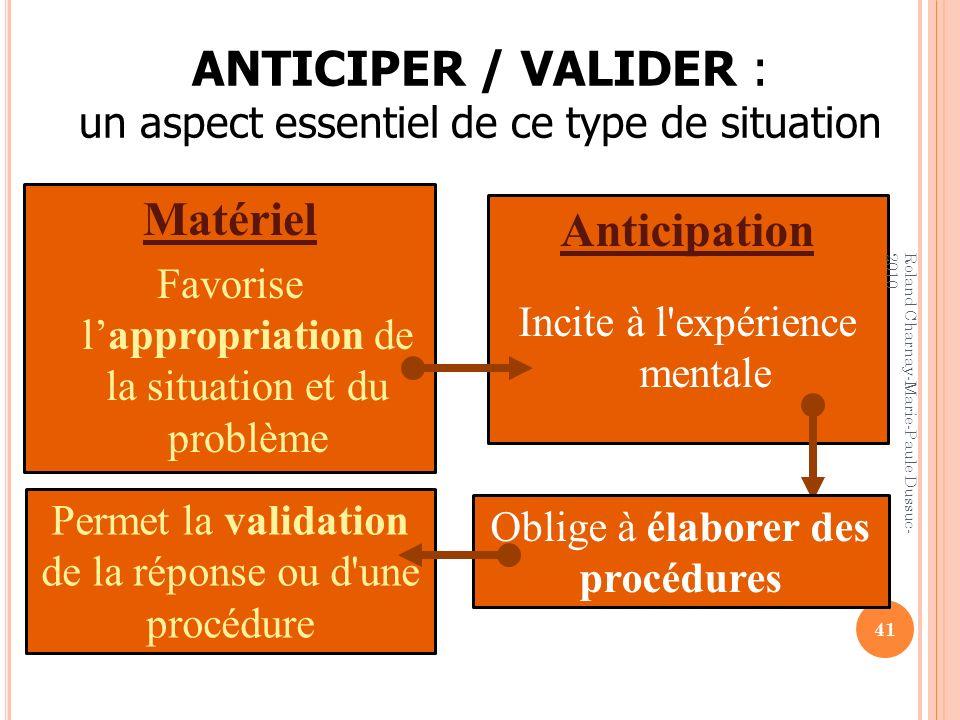 ANTICIPER / VALIDER : un aspect essentiel de ce type de situation Matériel Favorise lappropriation de la situation et du problème Anticipation Incite