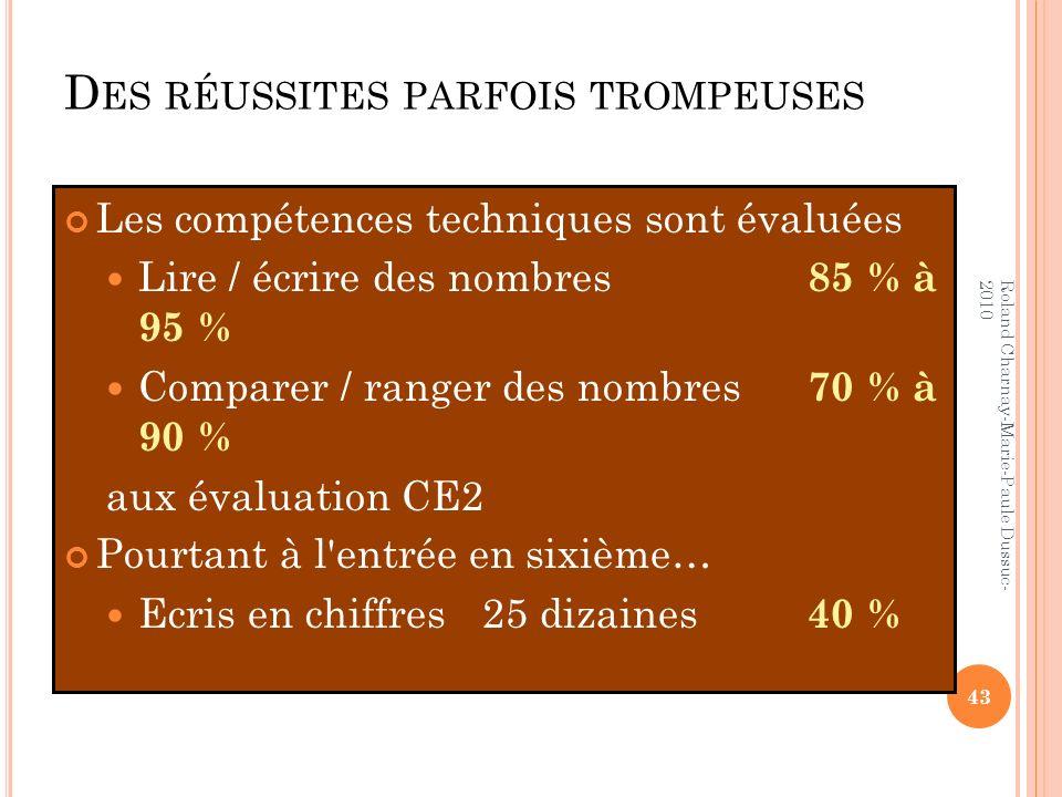 D ES RÉUSSITES PARFOIS TROMPEUSES Les compétences techniques sont évaluées Lire / écrire des nombres 85 % à 95 % Comparer / ranger des nombres 70 % à
