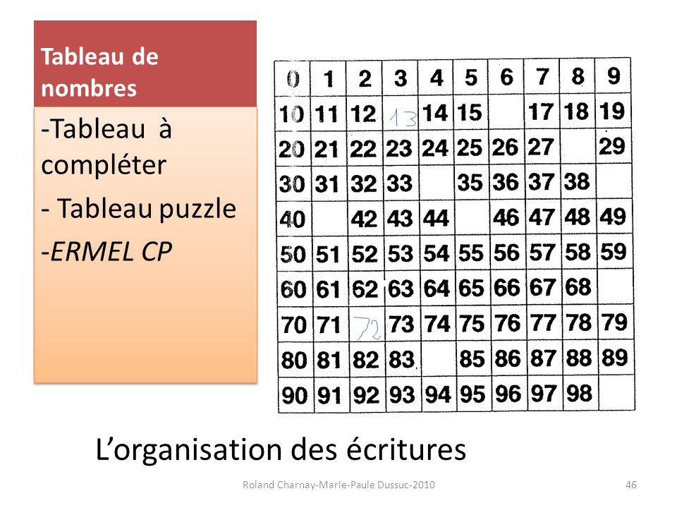 Tableau de nombres -Tableau à compléter - Tableau puzzle -ERMEL CP -Tableau à compléter - Tableau puzzle -ERMEL CP Lorganisation des écritures 46Rolan