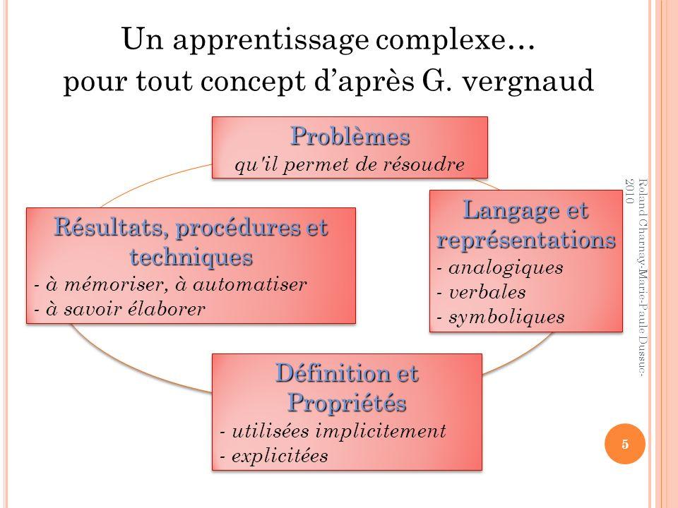L A FRACTION C HOIX DE L ASPECT PREMIER Programme de collège Aout 2008 : « À l école élémentaire, l écriture fractionnaire est introduite en référence au partage d une unité.