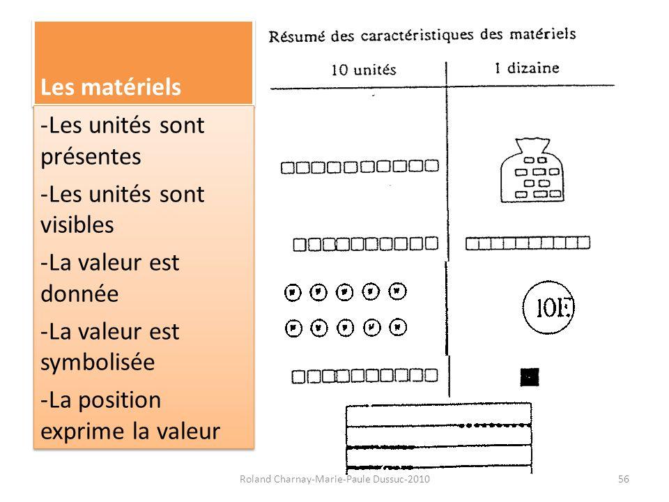 Les matériels -Les unités sont présentes -Les unités sont visibles -La valeur est donnée -La valeur est symbolisée -La position exprime la valeur -Les