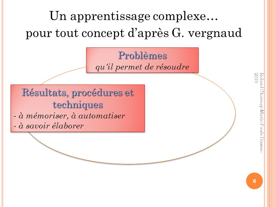 Résultats, procédures et techniques - à mémoriser, à automatiser - à savoir élaborer Résultats, procédures et techniques - à mémoriser, à automatiser
