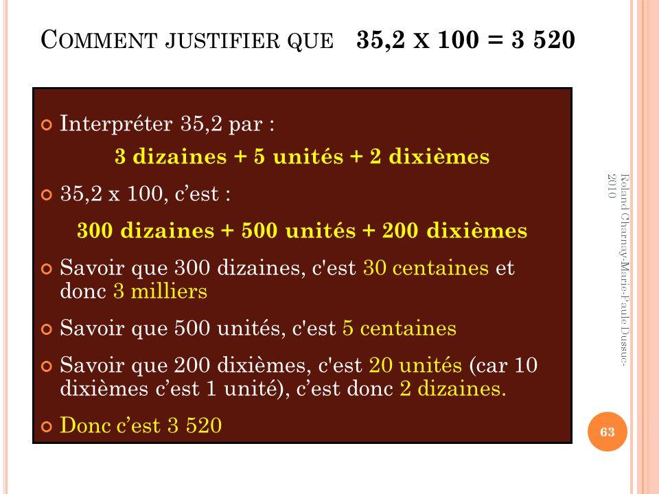 C OMMENT JUSTIFIER QUE 35,2 X 100 = 3 520 Interpréter 35,2 par : 3 dizaines + 5 unités + 2 dixièmes 35,2 x 100, cest : 300 dizaines + 500 unités + 200