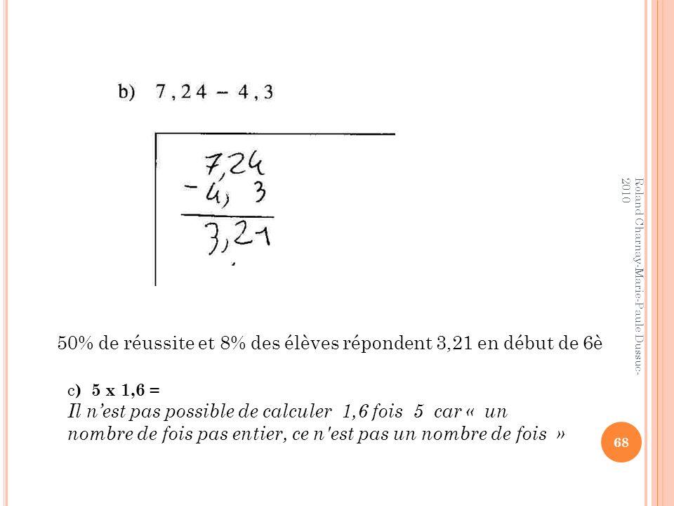 50% de réussite et 8% des élèves répondent 3,21 en début de 6è c ) 5 x 1,6 = Il nest pas possible de calculer 1,6 fois 5 car « un nombre de fois pas e