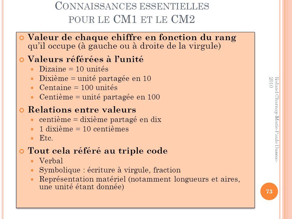 C ONNAISSANCES ESSENTIELLES POUR LE CM1 ET LE CM2 Valeur de chaque chiffre en fonction du rang quil occupe (à gauche ou à droite de la virgule) Valeur