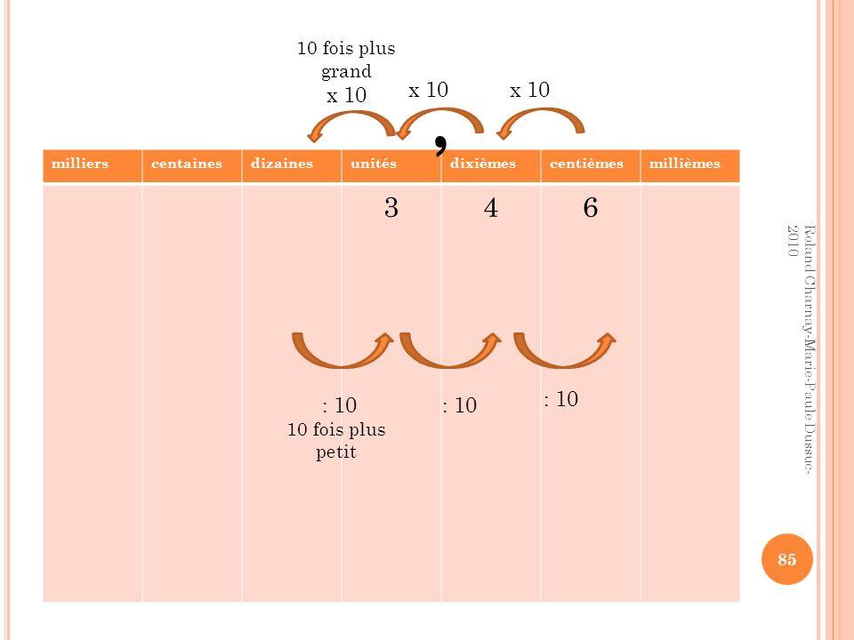 millierscentainesdizainesunitésdixièmescentièmesmillièmes 346 85, Roland Charnay-Marie-Paule Dussuc- 2010, 10 fois plus grand x 10 : 10 10 fois plus p