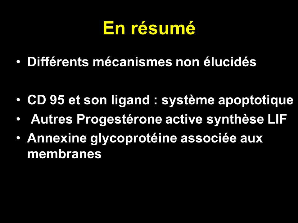 En résumé Différents mécanismes non élucidésDifférents mécanismes non élucidés CD 95 et son ligand : système apoptotiqueCD 95 et son ligand : système