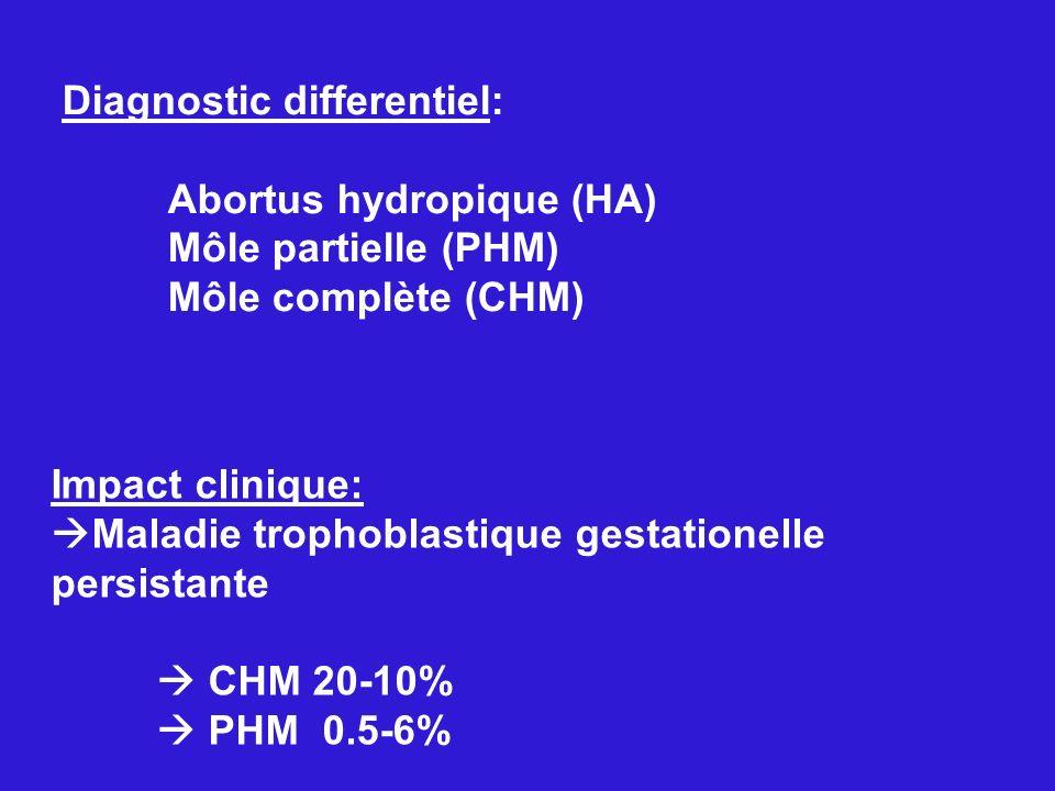 Diagnostic differentiel: Abortus hydropique (HA) Môle partielle (PHM) Môle complète (CHM) Impact clinique: Maladie trophoblastique gestationelle persi