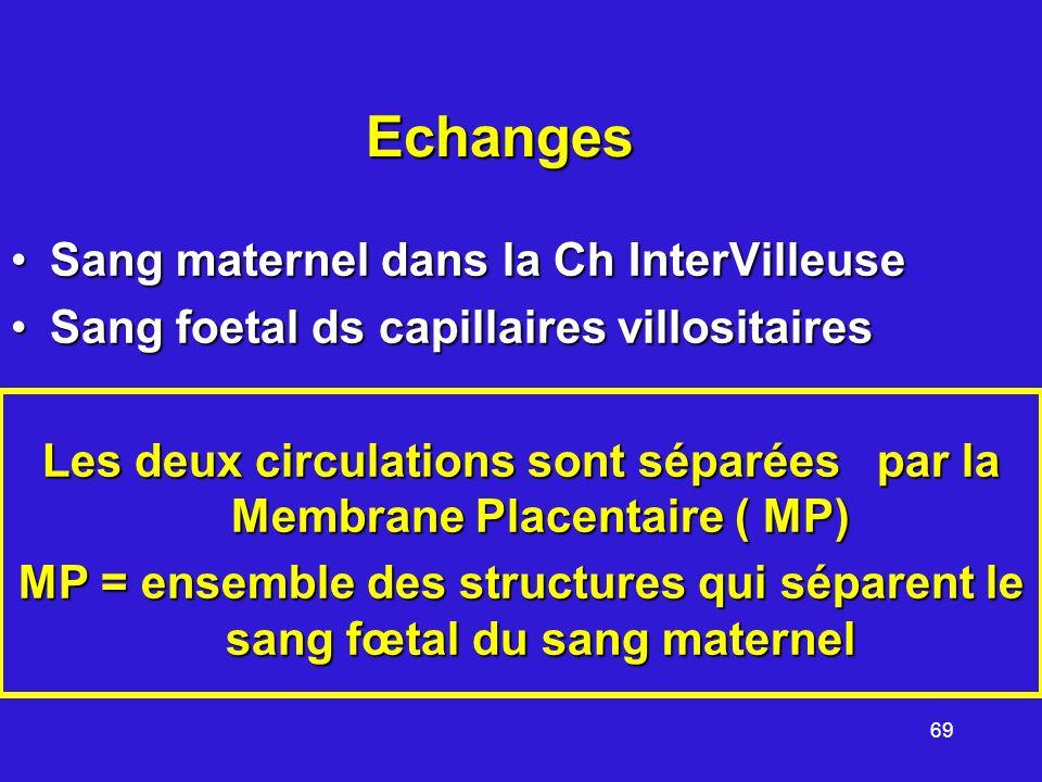 69 Echanges Sang maternel dans la Ch InterVilleuseSang maternel dans la Ch InterVilleuse Sang foetal ds capillaires villositairesSang foetal ds capill