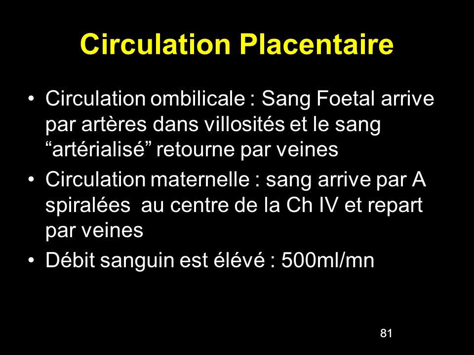 Circulation Placentaire Circulation ombilicale : Sang Foetal arrive par artères dans villosités et le sang artérialisé retourne par veinesCirculation