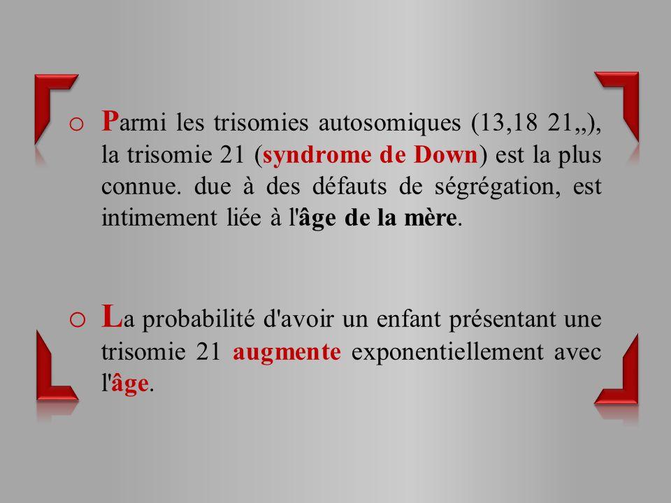 o P armi les trisomies autosomiques (13,18 21,,), la trisomie 21 (syndrome de Down) est la plus connue.